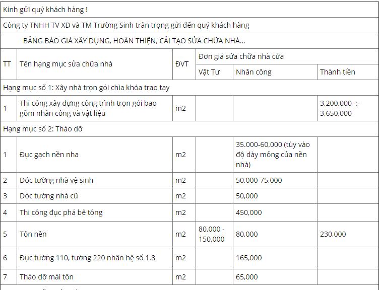 Báo giá sơn nước tại Hà Nội Quý II Năm 2018